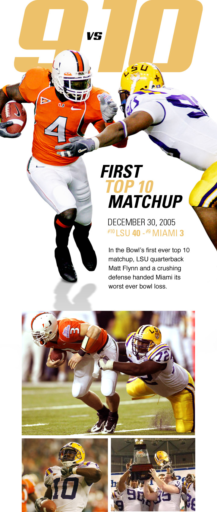 9 vs 10. First Top Ten Match Up. December 30th 2005. LSU 40 - Miami 3